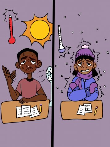 Temperature Changes Impact Learning